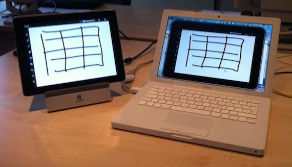 iPad: The Virtual Flipchart